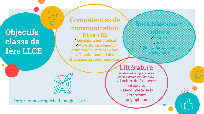 Presentation-Spe-LLCER-Anglais-1eres-2019-2020-page-03